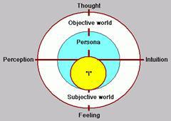 Hipnózis terápia | Pszichológus kerület | honlapkeszit.hu